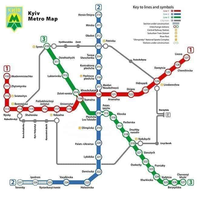 Mapa del metro de Kiev